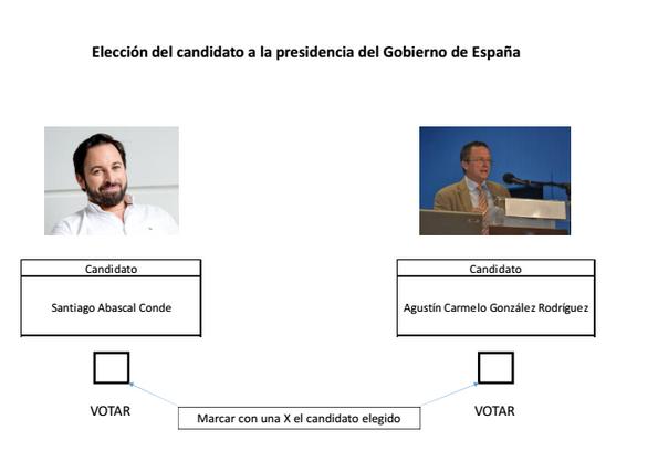 candidatos de vox a la presidencia de España