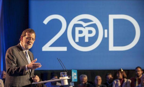 El PP ganaría el 20-D con (120-128), C's (63-66) y PSOE  (77-89)