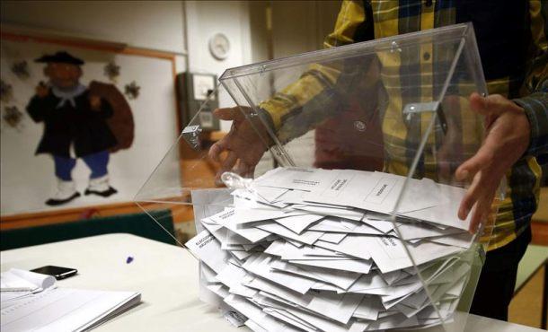 El PP gana con 125 diputados seguido del PSOE con 95, con el 23% escrutado