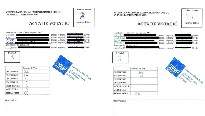 CUP publica las actas de las votaciones de la asamblea del inédito empate del domingo 27D