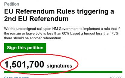 Ahora se arrepienten: La petición para el 2.º referéndum sobre la UE supera 1,5 millón de firmas