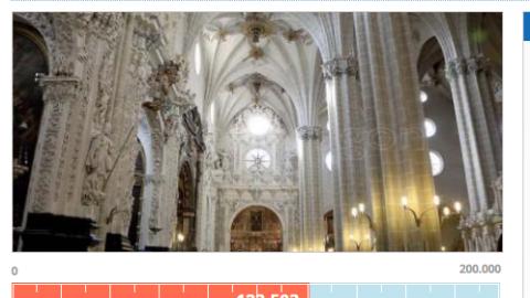 125 mil firmas contra expropiación de la Catedral del Salvador de Zaragoza, una iniciativa de 'Más Libres'