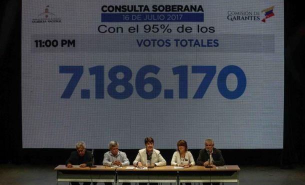 98,4 % de más 7 millones de venezolanos rechazan el Constituyente chavista en el Referéndum