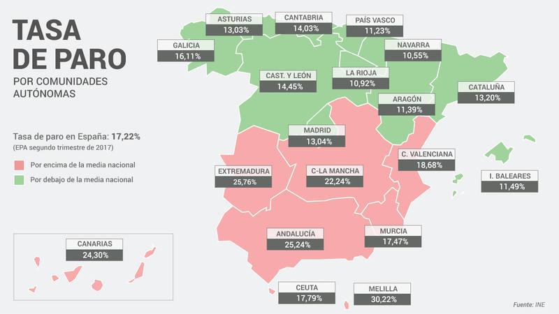 El paro cae en personas en espa a en el segundo trimestre y baja de los 4 millones - Pueblos de espana que ofrecen casa y trabajo 2017 ...
