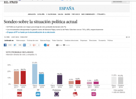 España despide a Rajoy