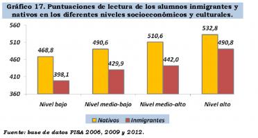 Un estudio de CCC desprende que el fracaso escolar de castellanohablantes catalanes inmigrantes está causado por la inmersión lingüística separatista  (4) - copia