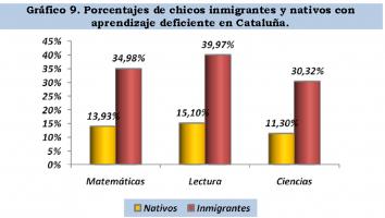 ccc - grafico sistema escolar catalán