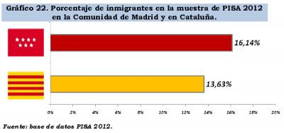 convivencia cívica catalana - diferencia sistema escolar de Madrid y Cataluña