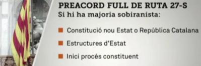 El Parlamento Catalán hará la declaración solemne de Independencia de Cataluña después el 27-S - copia