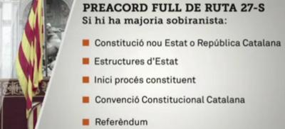 El Parlamento Catalán hará la declaración solemne de Independencia de Cataluña después el 27-S