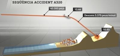 Hay al menos 30 víctimas españolas ciudadanos de Cataluña al accidente de avión en los Alpes franceses - copia