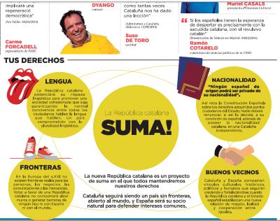 diario envenenado de papel de Asamblea Nacional catalana.