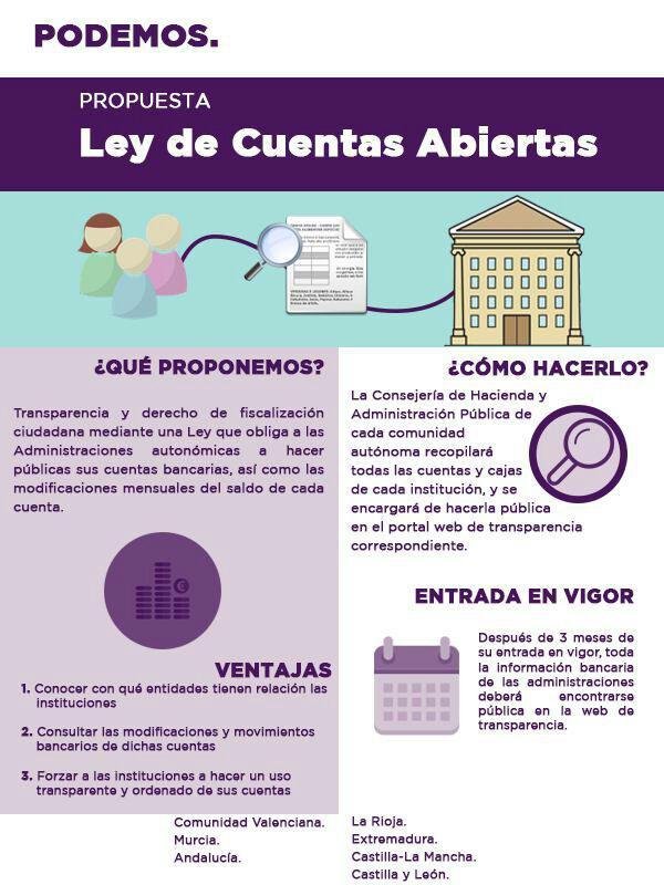 Podemos presenta su primera iniciativa parlamentaria «Ley de Cuentas Abiertas en Siete Parlamentos Autonómicos» coordinada por el Estado (1)