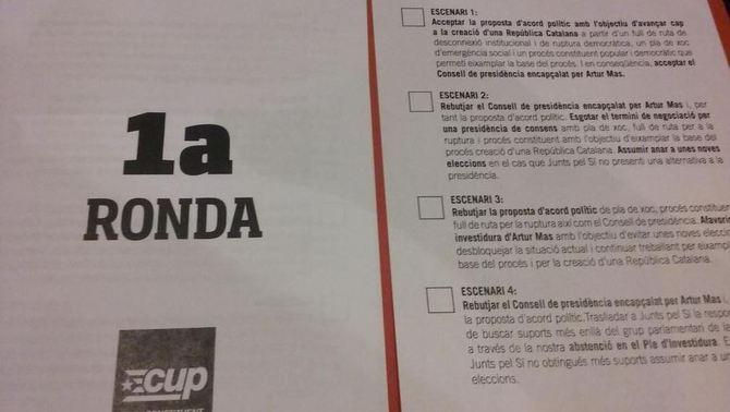 Las opciones de votación de asamblea extraordinaria CUP.