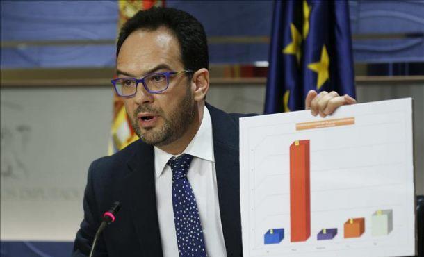 """Antonio Hernando (PSOE): """"Hoy la palabra de Rajoy cotiza menos que un bono basura"""""""