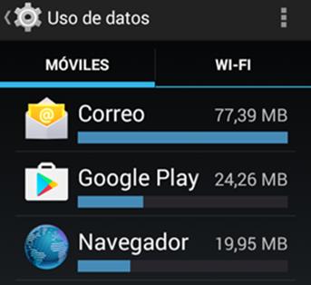 configuración para evitar el consumo excesivo de dato en un android, samrtphone