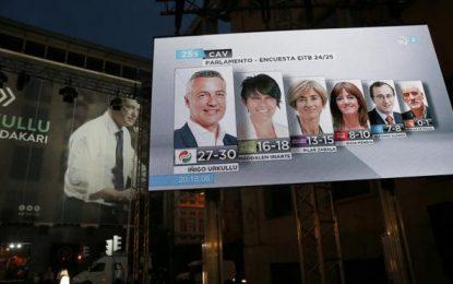 El PNV gana las elecciones vascas con 29 escaños, al 44 % escrutado