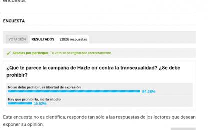 Izquierda y Derecha gobernando contra el Pueblo: 84,38% a favor del Bus de Hazte Oír