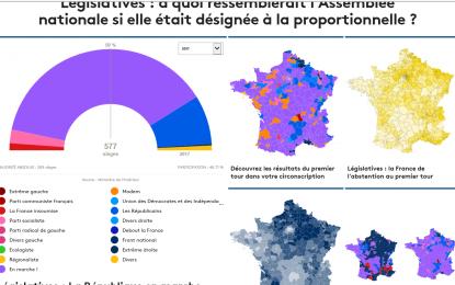 Descalabro del PSOE en Francia, 5º posición, Le Pen tendrá su grupo y mayoría absoluta de Macron