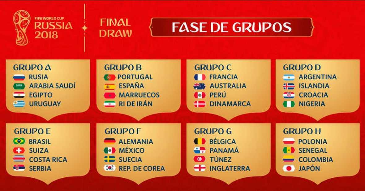 Mundial Rusia 2018: Los rivales de España: Portugal, Irán y Marruecos